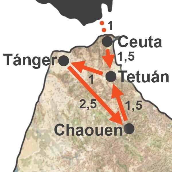 Chaouen, Tetuán y Tánger (3 días)
