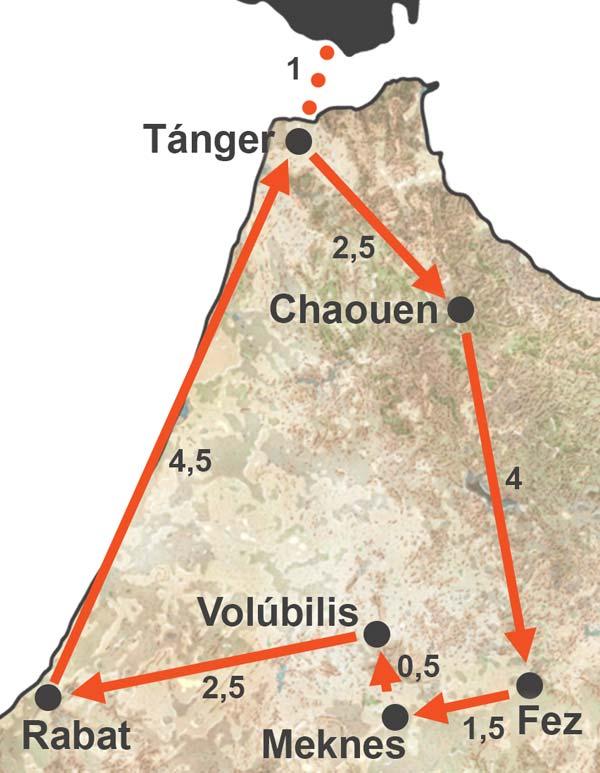 Viaje por el Medio Atlas de Marruecos