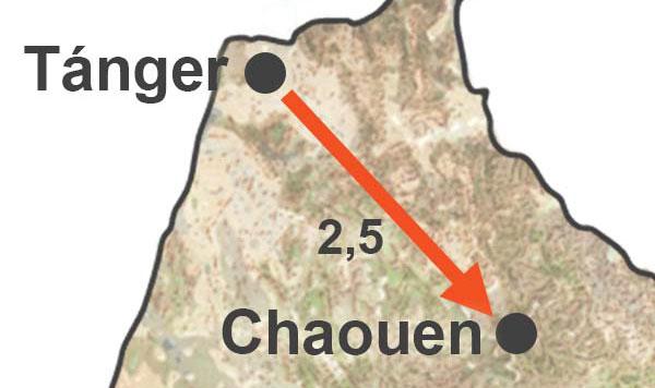 Excursión a Chefchaouen desde Tánger. Visita de Chaouen en privado