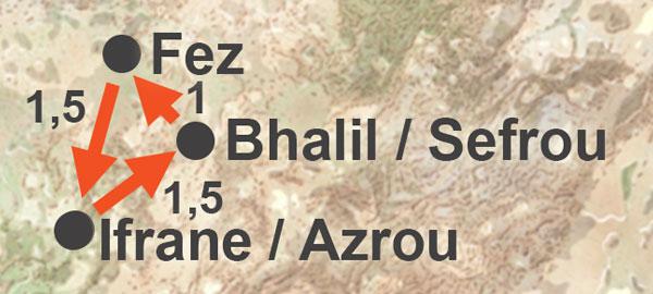 Excursión a Ifrane desde Fez. Excursión a Azrou desde Fez