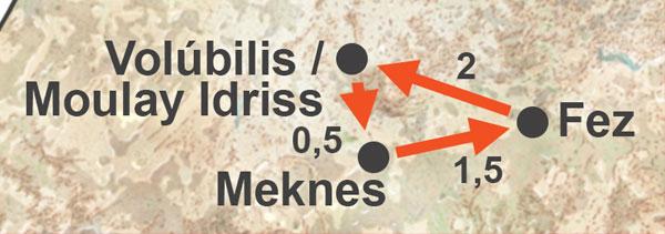 Excursión a Meknes. Excursión a Volúbilis. Excursión a Moulay Idriss